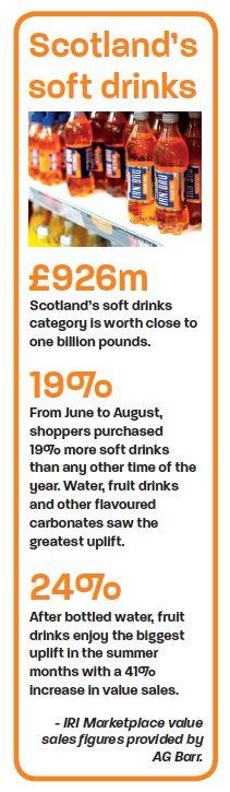 Scotland's-soft-drinks-stats
