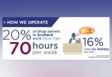 store-owners-exceed-working-hours