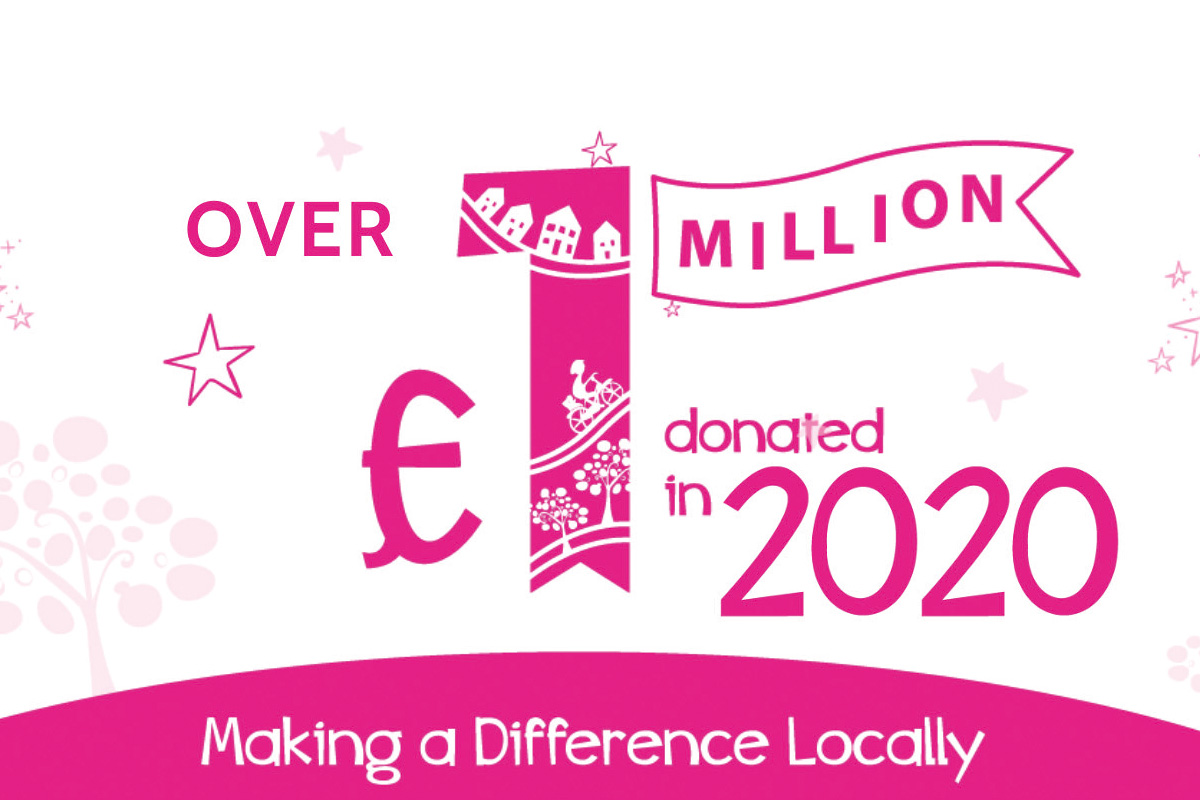 Nisa £1m donated Making A Difference Locally charity