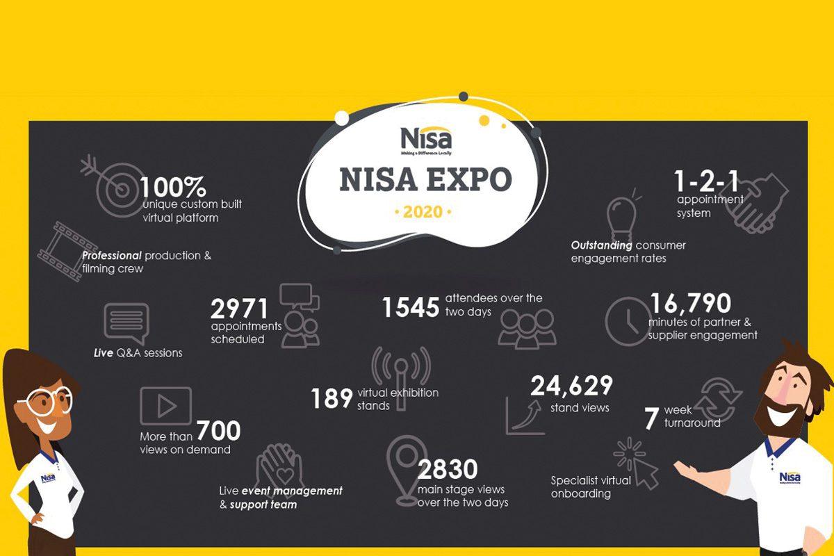 Nisa Expo